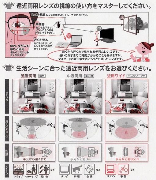 遠近両用レンズは視線の使い方が重要です!