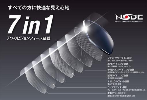 ニコン・セブン3